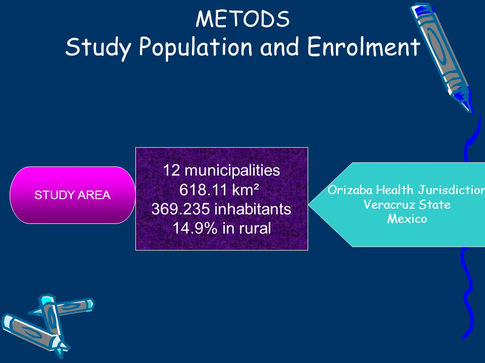 METODS Study Population and Enrolment STUDY AREA 12 municipalities 618.11 km² 369.235 inhabitants 14.9% in rural Orizaba Health Jurisdiction Veracruz State Mexico