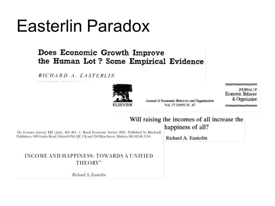 Easterlin Paradox