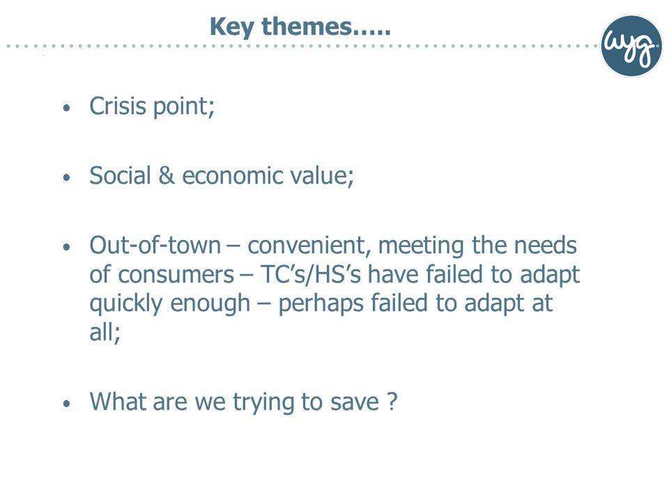 Key themes…..
