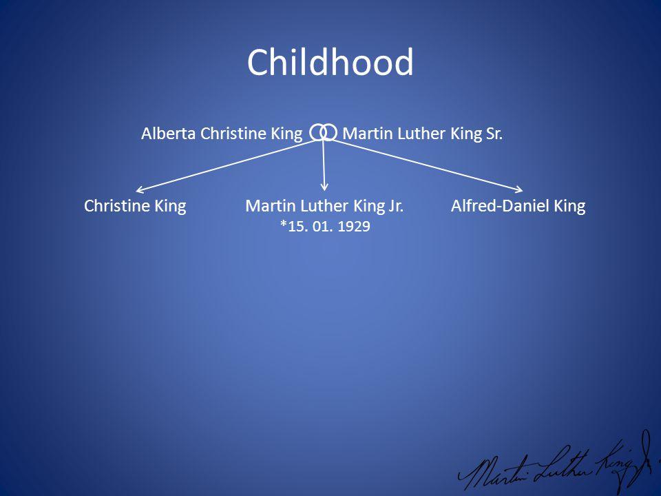 Childhood Alberta Christine KingMartin Luther King Sr.