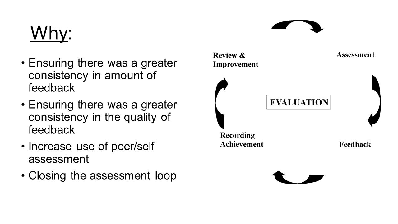 Why: Ensuring there was a greater consistency in amount of feedback Ensuring there was a greater consistency in the quality of feedback Increase use of peer/self assessment Closing the assessment loop