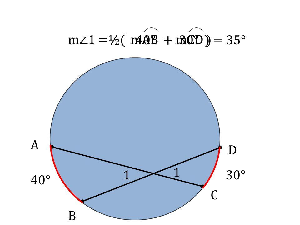 A B D C m∠1=½( mAB+ mCD ) 30° 40° + 30° )= 35° 1 1