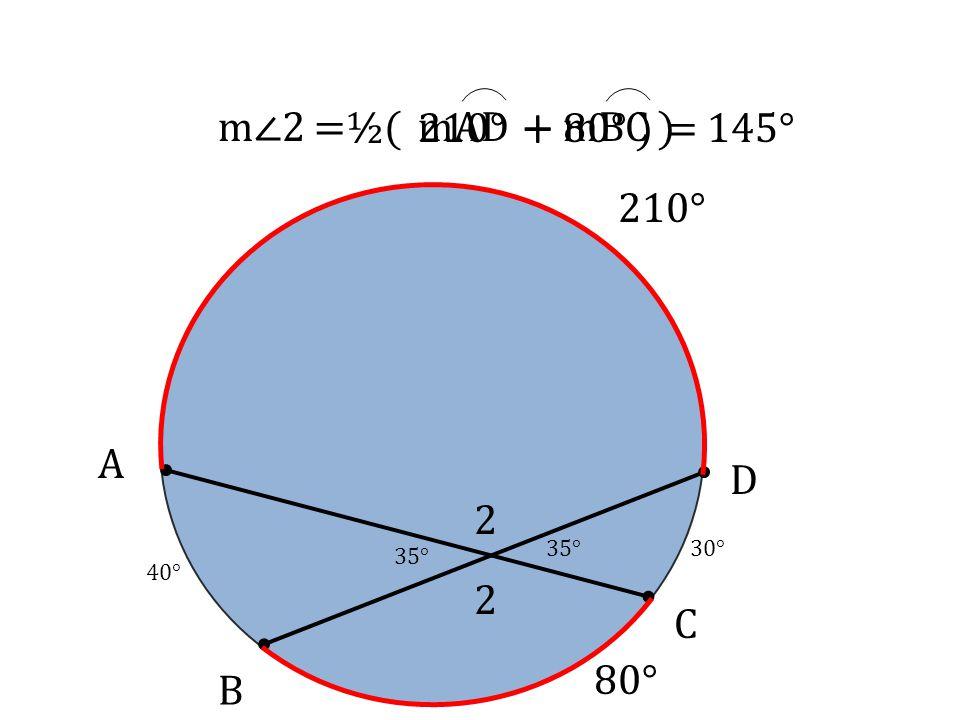 A B D C 2 2 m∠2=½( mAD+ mBC ) 210° 80° 210°+ 80° )= 145° 40° 35° 30°