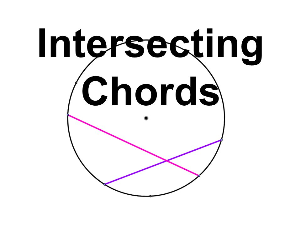 Definition of Intersecting Chords When two chords cross each other within a circle, their intersection creates four angles.
