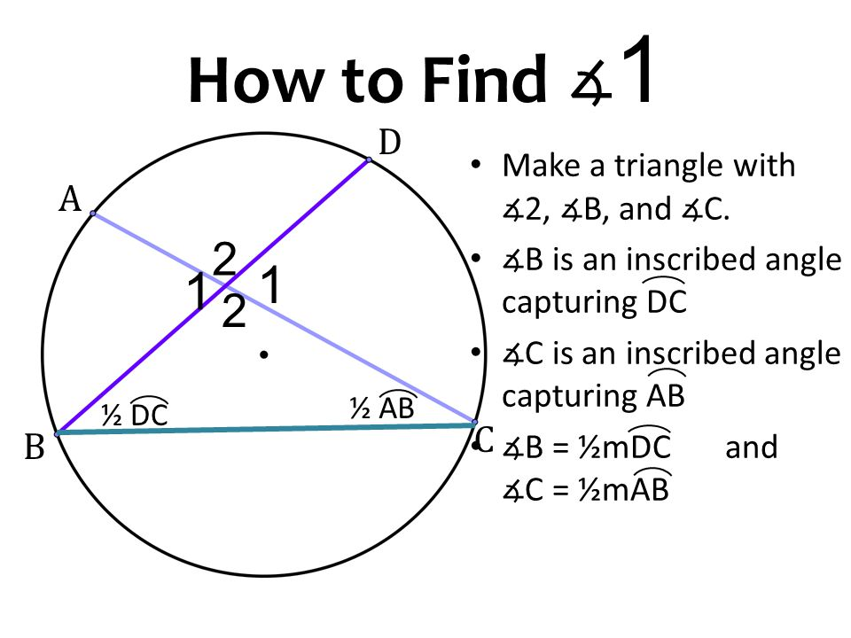 How to Find ∡ 1 1 2 1 2 A B D C ½ DC ½ AB Then since it is a triangle, m ∡ B + m ∡ C + m ∡ 2 = 180 ̊ We notice that ∡ 1 and ∡ 2 are a linear pair, m ∡ 1 + m ∡ 2 = 180 ̊ This means… m ∡ 1+m ∡ 2=m ∡ B+m ∡ C+m ∡ 2 Cancel like terms to get m ∡ 1= m ∡ B + m ∡ C Which means that m ∡ 1= ½mAB + ½mDC.