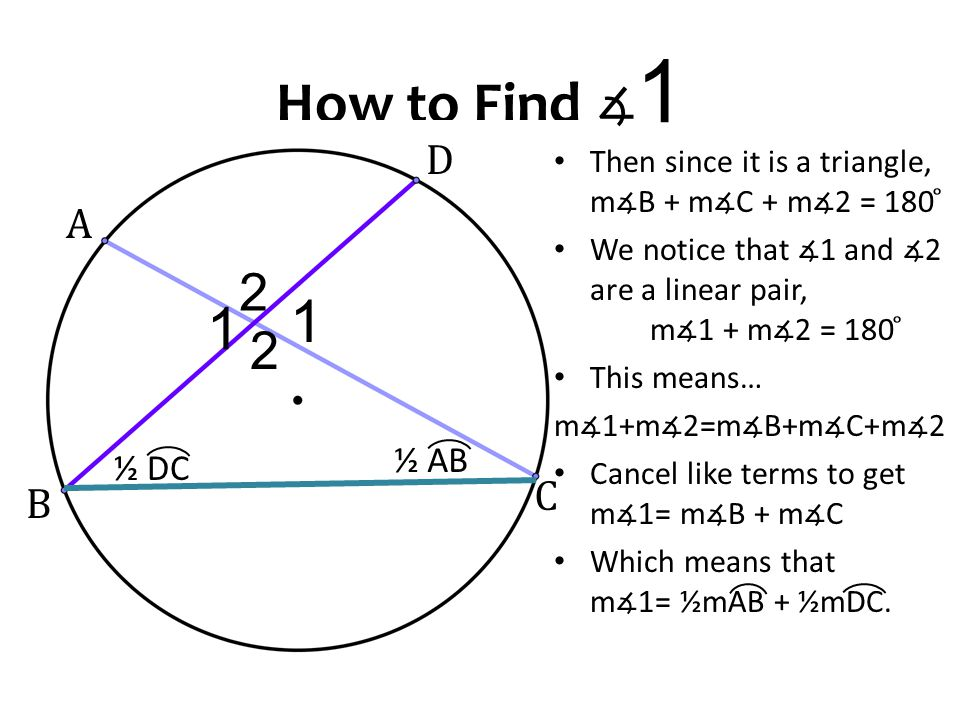 The formula for finding the measure of an angle created by intersecting chords m∡1 =½mAB+ ½mCD m∡1 =½(mAB+ mCD) Which can also be written as