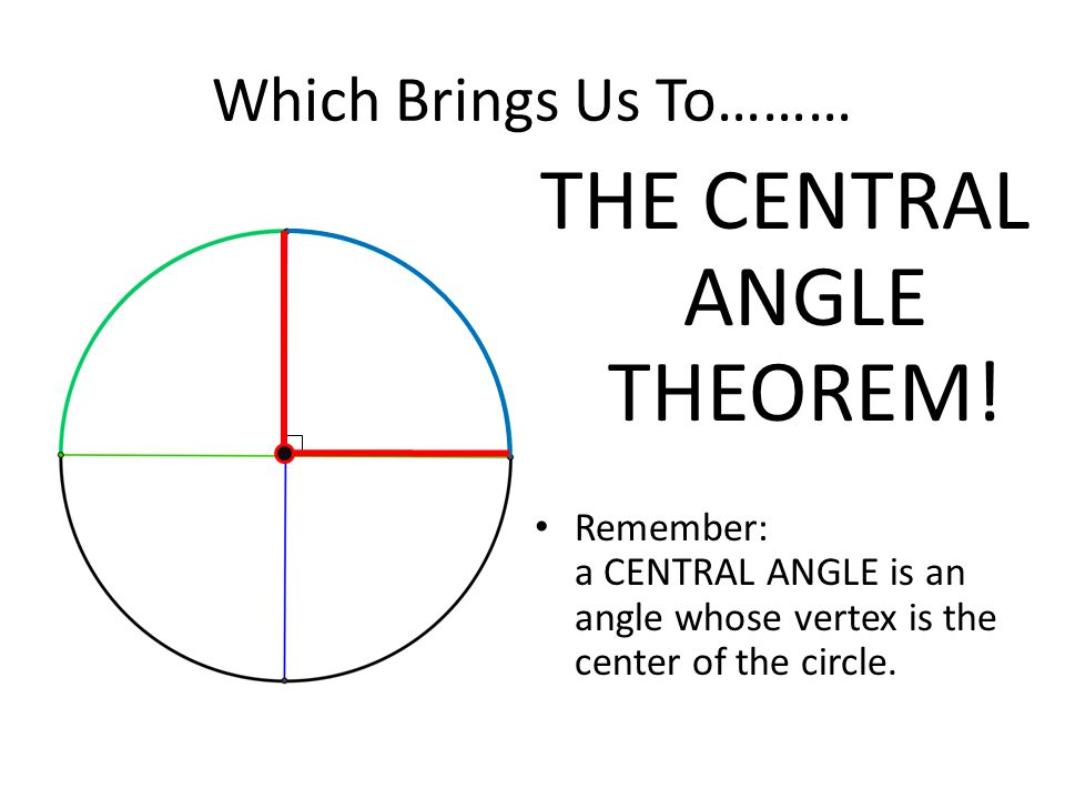 Which Brings Us To……… THE CENTRAL ANGLE THEOREM.