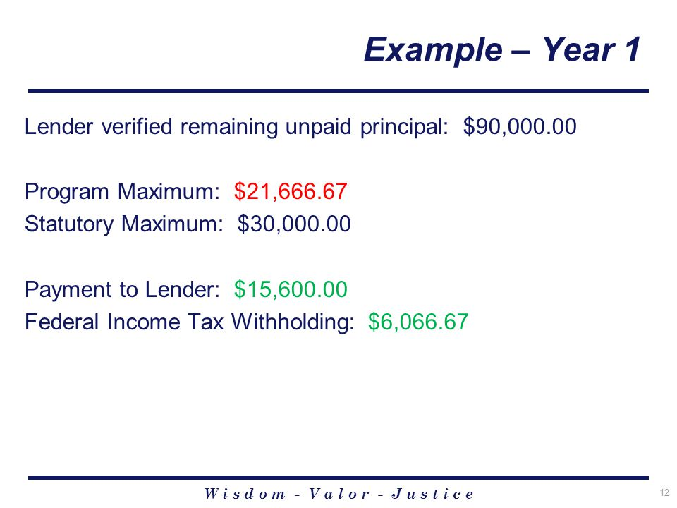 W i s d o m - V a l o r - J u s t i c e 12 Example – Year 1 Lender verified remaining unpaid principal: $90,000.00 Program Maximum: $21,666.67 Statutory Maximum: $30,000.00 Payment to Lender: $15,600.00 Federal Income Tax Withholding: $6,066.67