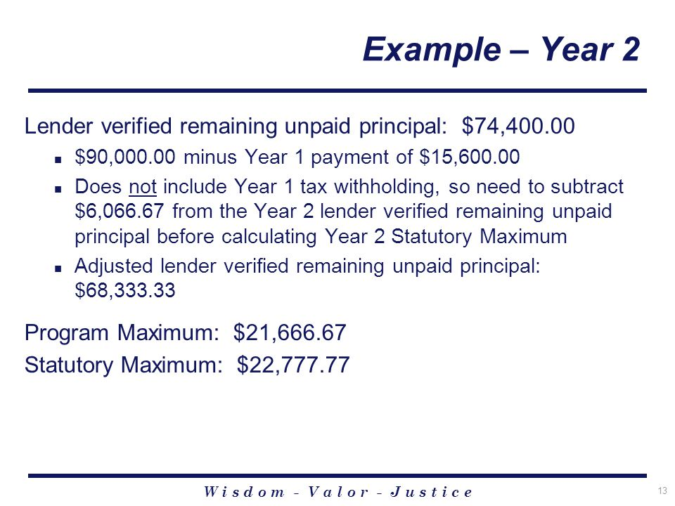 W i s d o m - V a l o r - J u s t i c e 13 Example – Year 2 Lender verified remaining unpaid principal: $74,400.00 $90,000.00 minus Year 1 payment of $15,600.00 Does not include Year 1 tax withholding, so need to subtract $6,066.67 from the Year 2 lender verified remaining unpaid principal before calculating Year 2 Statutory Maximum Adjusted lender verified remaining unpaid principal: $68,333.33 Program Maximum: $21,666.67 Statutory Maximum: $22,777.77