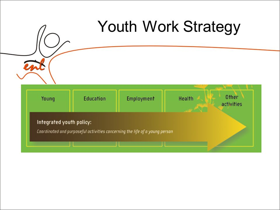 Youth Work Strategy