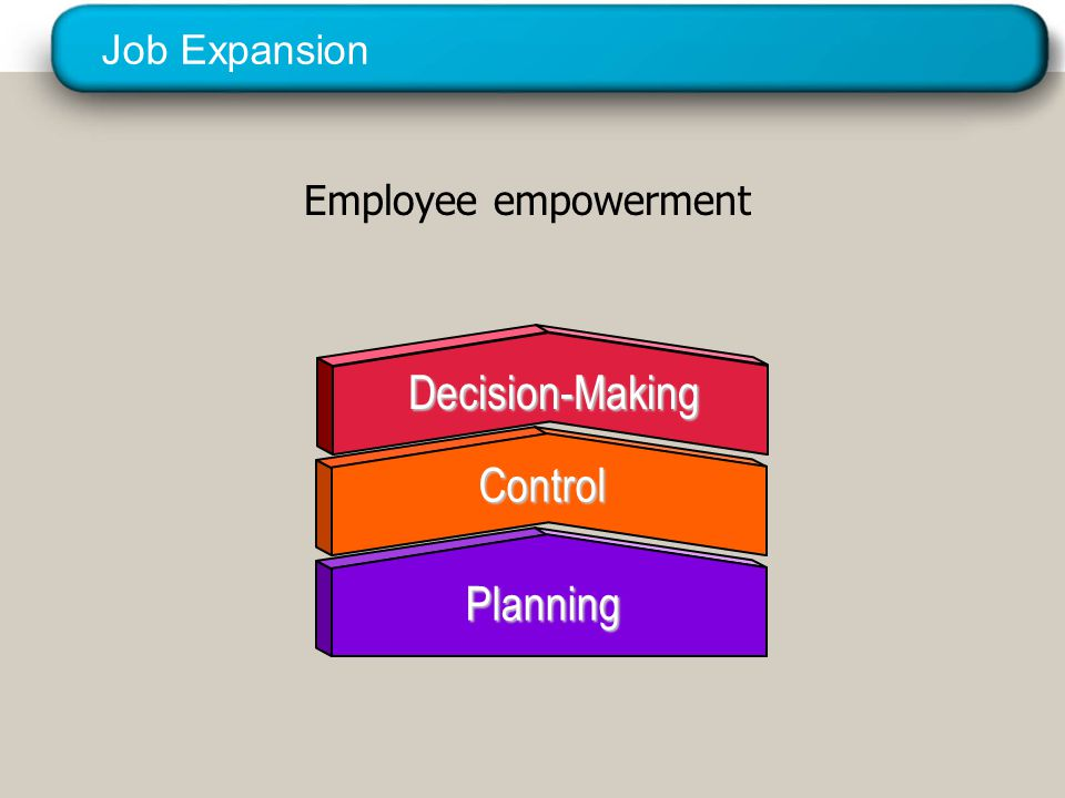 © 2005 Prentice Hall Inc. All rights reserved. Job Expansion Control Decision-Making Planning Employee empowerment