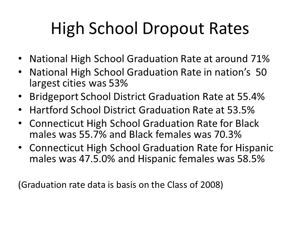 High School Dropout Rates National High School Graduation Rate at around 71% National High School Graduation Rate in nation's 50 largest cities was 53% Bridgeport School District Graduation Rate at 55.4% Hartford School District Graduation Rate at 53.5% Connecticut High School Graduation Rate for Black males was 55.7% and Black females was 70.3% Connecticut High School Graduation Rate for Hispanic males was 47.5.0% and Hispanic females was 58.5% (Graduation rate data is basis on the Class of 2008)