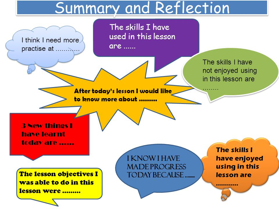 Summary and Reflection 3 New things I have learnt today are......