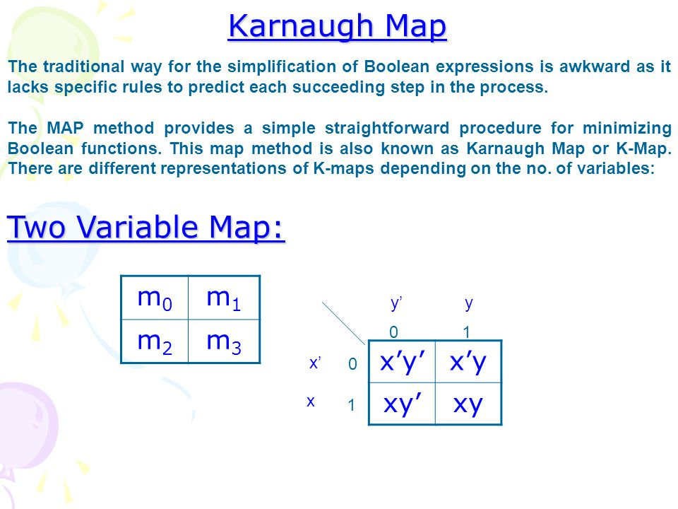 Karnaugh Map m1m1 m0m0 m3m3 m2m2 The traditional way for the simplification of Boolean expressions is awkward as it lacks specific rules to predict each succeeding step in the process.