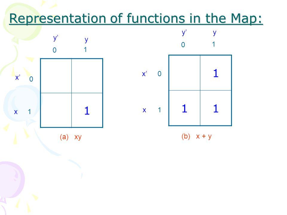 Representation of functions in the Map: 1 1 11 (a) xy (b) x + y 0 0 0 0 1 1 1 1 x' x x y' y y