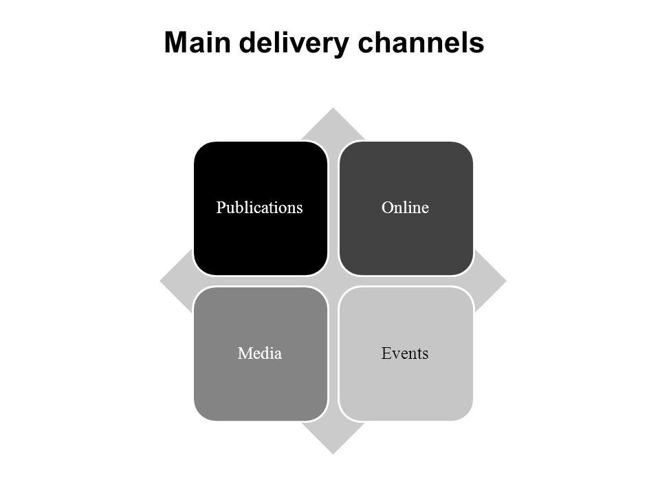 Main delivery channels PublicationsOnlineMediaEvents