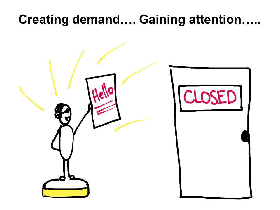 Creating demand…. Gaining attention…..