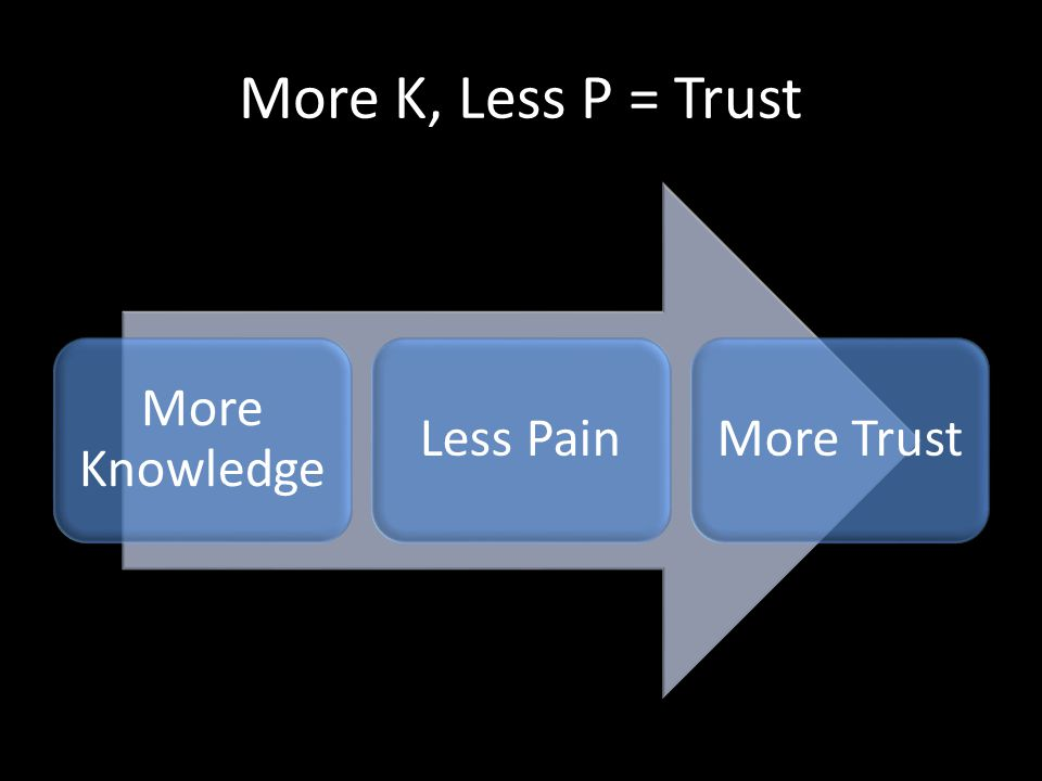 More K, Less P = Trust More Knowledge Less PainMore Trust Pride God, the Pain-Killer Good Life is Pain-free