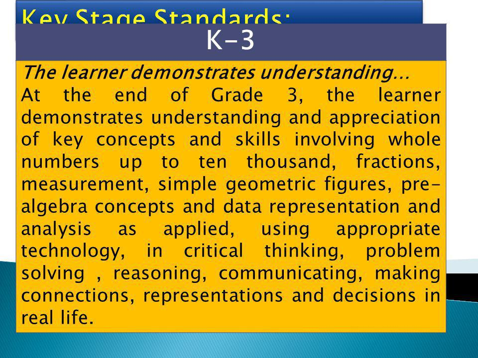 K-3 The learner demonstrates understanding… At the end of Grade 3, the learner demonstrates understanding and appreciation of key concepts and skills involving whole numbers up to ten thousand, fractions, measurement, simple geometric figures, pre- algebra concepts and data representation and analysis as applied, using appropriate technology, in critical thinking, problem solving, reasoning, communicating, making connections, representations and decisions in real life.