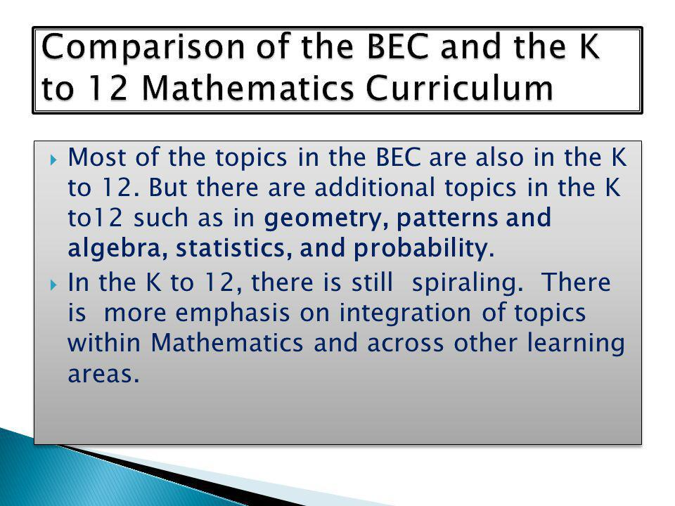  Most of the topics in the BEC are also in the K to 12.
