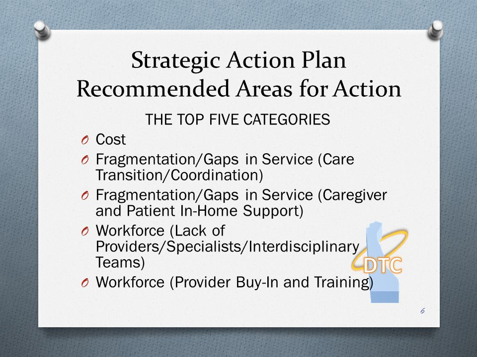 Strategic Action Plan Recommended Areas for Action THE TOP FIVE CATEGORIES O Cost O Fragmentation/Gaps in Service (Care Transition/Coordination) O Fragmentation/Gaps in Service (Caregiver and Patient In-Home Support) O Workforce (Lack of Providers/Specialists/Interdisciplinary Teams) O Workforce (Provider Buy-In and Training) 6
