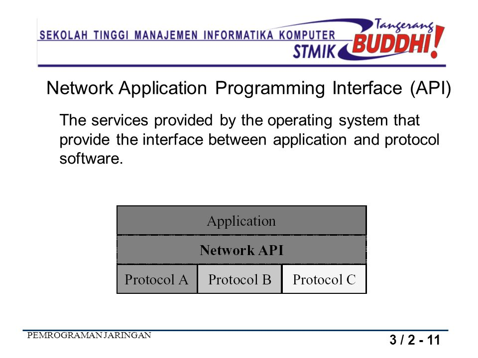 PEMROGRAMAN JARINGAN Network API Generic Programming Interface.