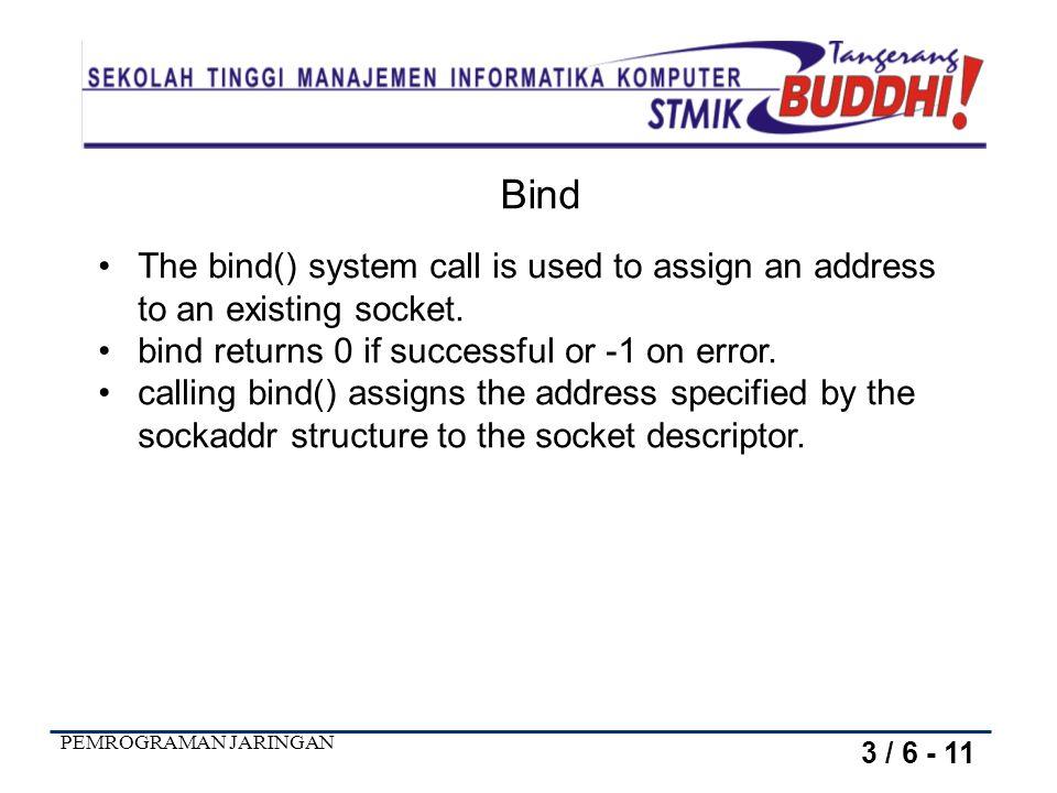 PEMROGRAMAN JARINGAN 3 / 7 - 11 Fungsi Dari Bind Server would like to bind to a well known address (port number).