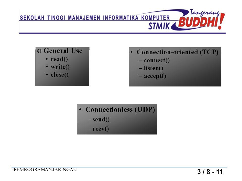 PEMROGRAMAN JARINGAN 3 / 9 - 11 Pengenalan winsock pada Visual Basic atau Visual C++