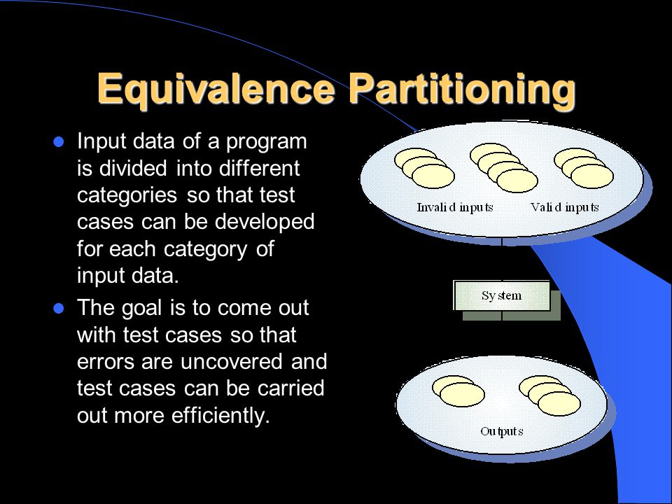 Equivalence Partitioning Input data of a program is divided into different categories so that test cases can be developed for each category of input d