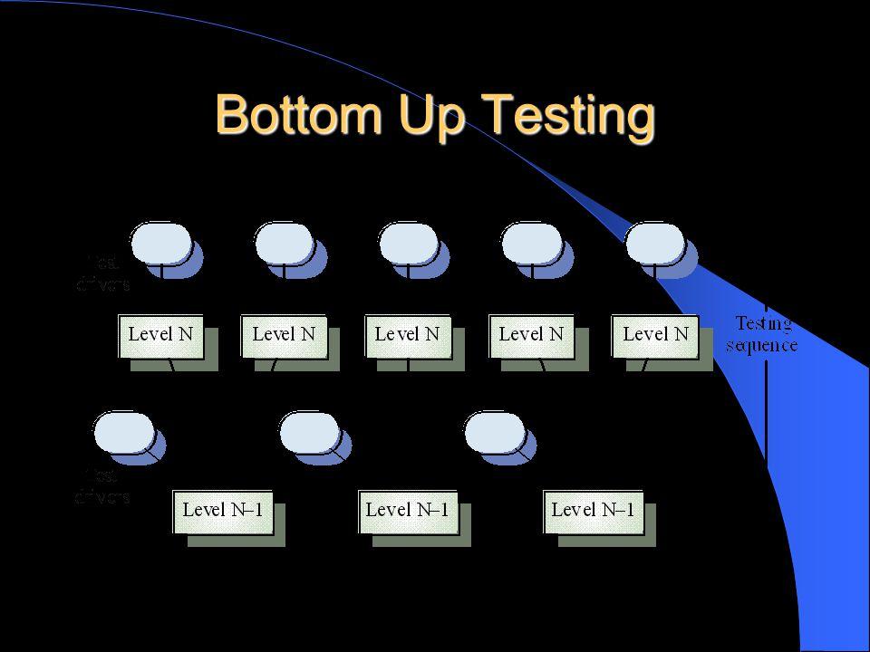 Bottom Up Testing