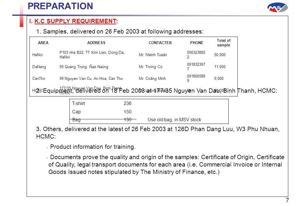 7 I. K.C SUPPLY REQUIREMENT: 1. Samples, delivered on 26 Feb 2003 at following addresses: 2. Equipment, delivered on 18 Feb 2003 at 177/35 Nguyen Van