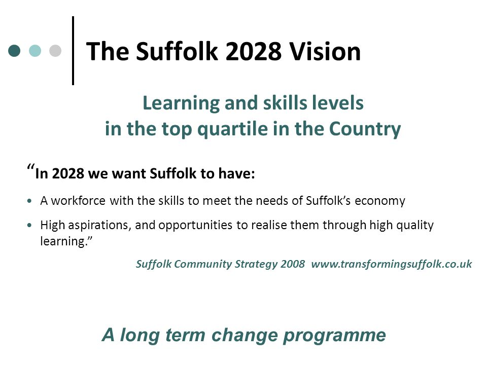 The Suffolk 2028 Vision Learning and skills levels in the top quartile in the Country In 2028 we want Suffolk to have: A workforce with the skills to meet the needs of Suffolk's economy High aspirations, and opportunities to realise them through high quality learning. Suffolk Community Strategy 2008 www.transformingsuffolk.co.uk A long term change programme