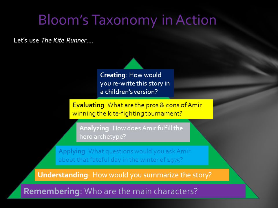 Let's use The Kite Runner….Bloom's Taxonomy in Action Remembering: Who are the main characters.