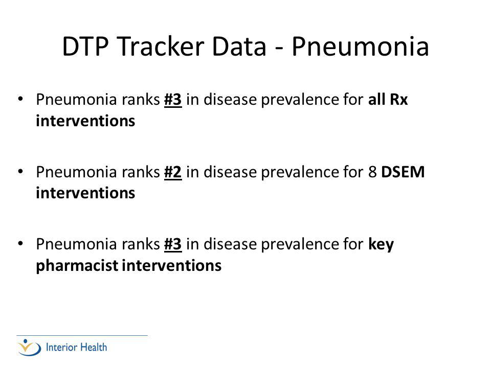 DTP Tracker Data - Pneumonia Pneumonia ranks #3 in disease prevalence for all Rx interventions Pneumonia ranks #2 in disease prevalence for 8 DSEM interventions Pneumonia ranks #3 in disease prevalence for key pharmacist interventions