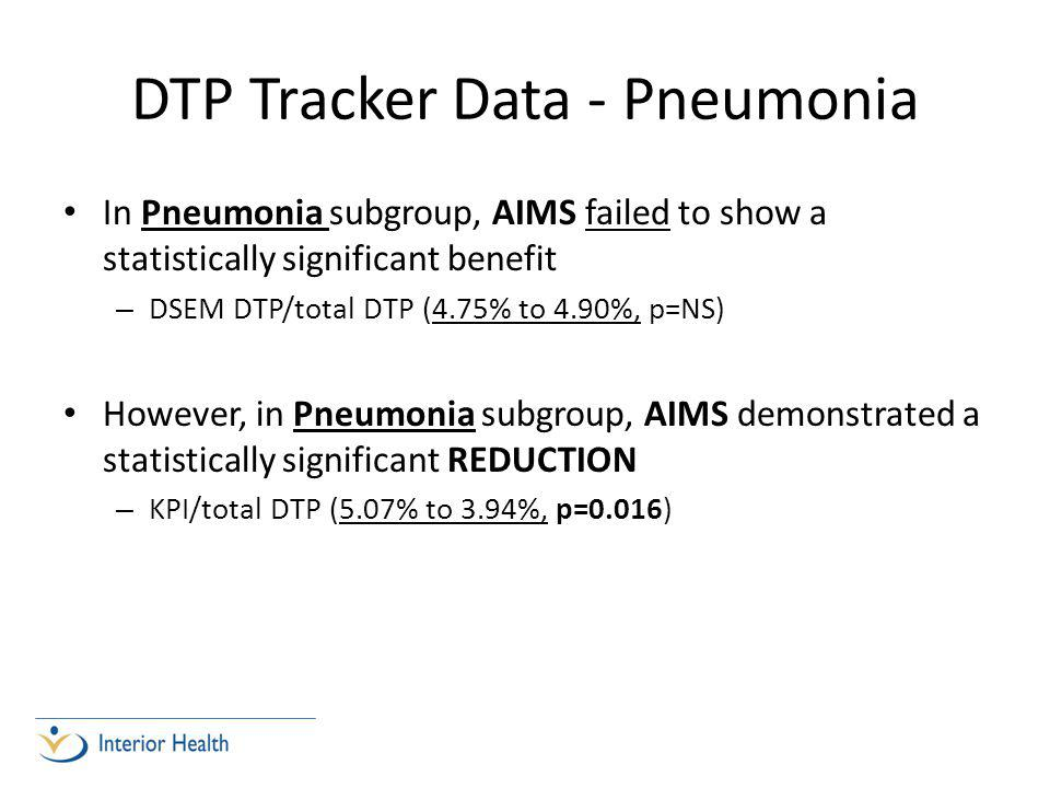 DTP Tracker Data - Pneumonia In Pneumonia subgroup, AIMS failed to show a statistically significant benefit – DSEM DTP/total DTP (4.75% to 4.90%, p=NS) However, in Pneumonia subgroup, AIMS demonstrated a statistically significant REDUCTION – KPI/total DTP (5.07% to 3.94%, p=0.016)