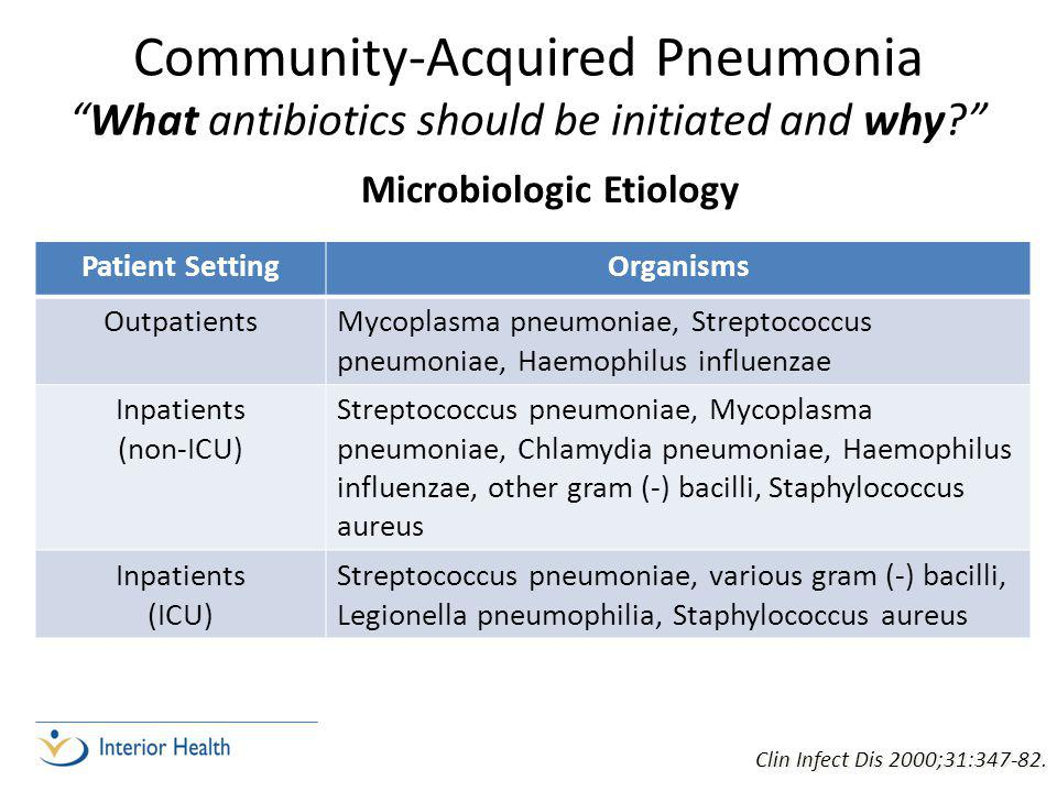 Community-Acquired Pneumonia What antibiotics should be initiated and why Microbiologic Etiology Clin Infect Dis 2000;31:347-82.
