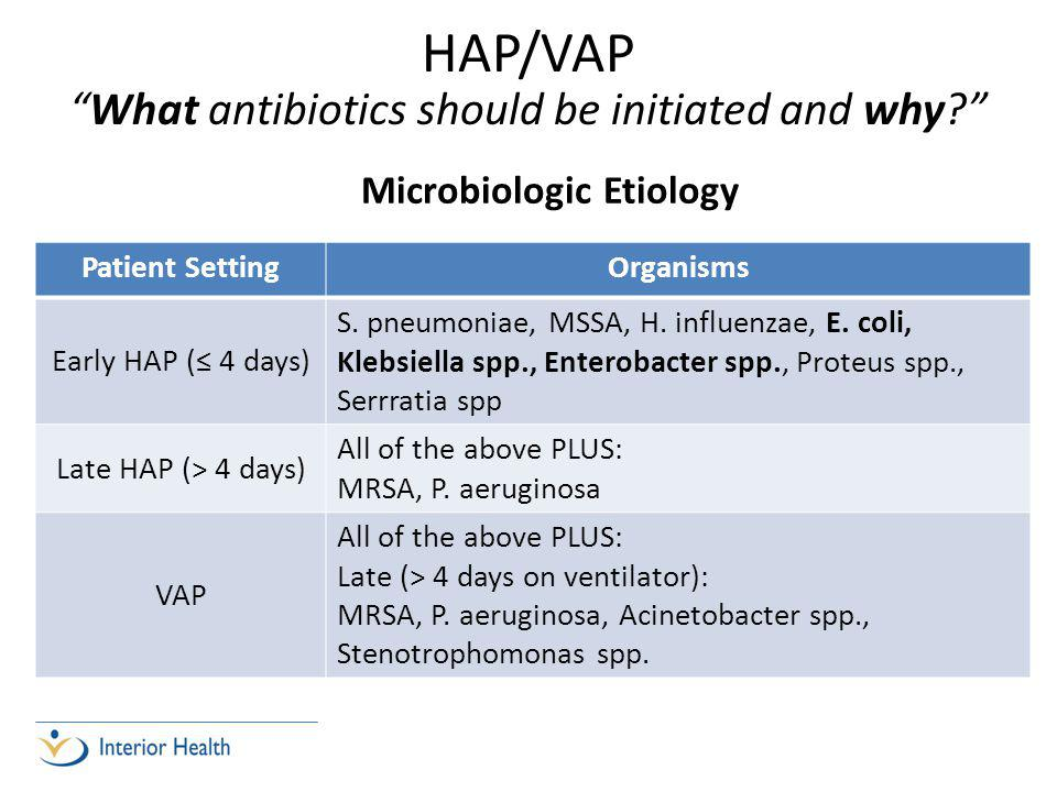 HAP/VAP What antibiotics should be initiated and why Microbiologic Etiology Patient SettingOrganisms Early HAP (≤ 4 days) S.