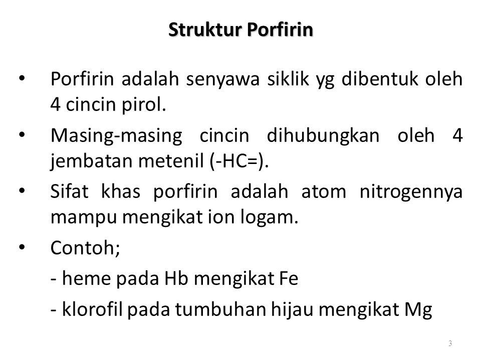 Struktur Porfirin Porfirin adalah senyawa siklik yg dibentuk oleh 4 cincin pirol. Masing-masing cincin dihubungkan oleh 4 jembatan metenil (-HC=). Sif