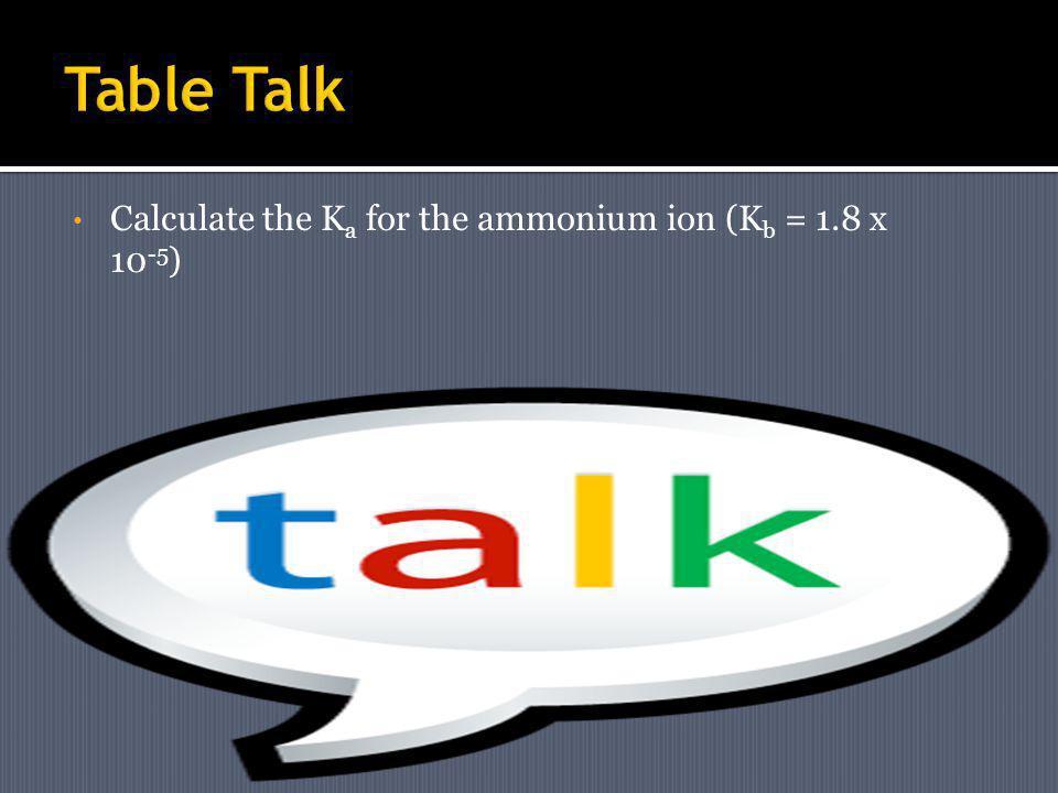 Calculate the K a for the ammonium ion (K b = 1.8 x 10 -5 )