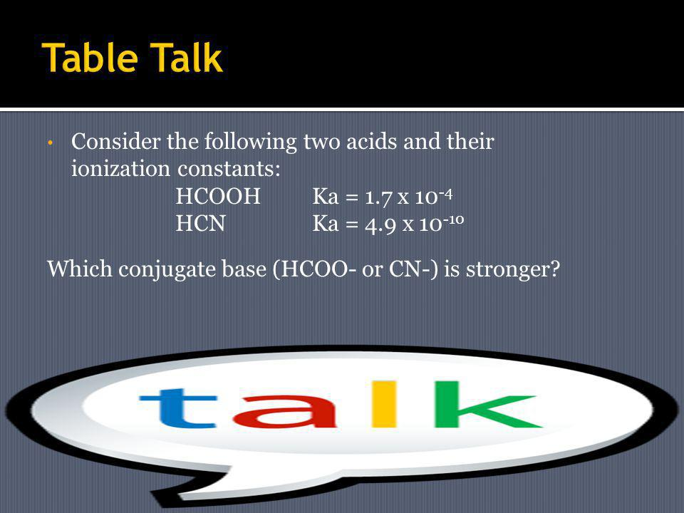 Consider the following two acids and their ionization constants: HCOOHKa = 1.7 x 10 -4 HCNKa = 4.9 x 10 -10 Which conjugate base (HCOO- or CN-) is str
