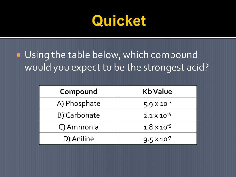 CompoundKb Value A) Phosphate5.9 x 10 -3 B) Carbonate2.1 x 10 -4 C) Ammonia1.8 x 10 -5 D) Aniline9.5 x 10 -7