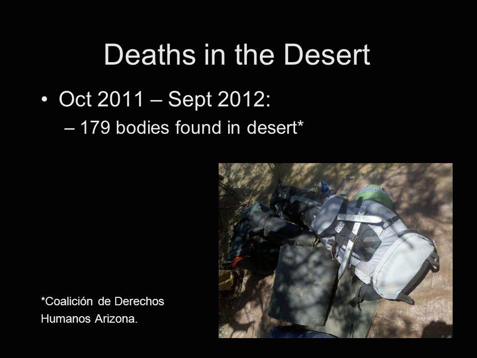 Deaths in the Desert Oct 2011 – Sept 2012: –179 bodies found in desert* *Coalición de Derechos Humanos Arizona.