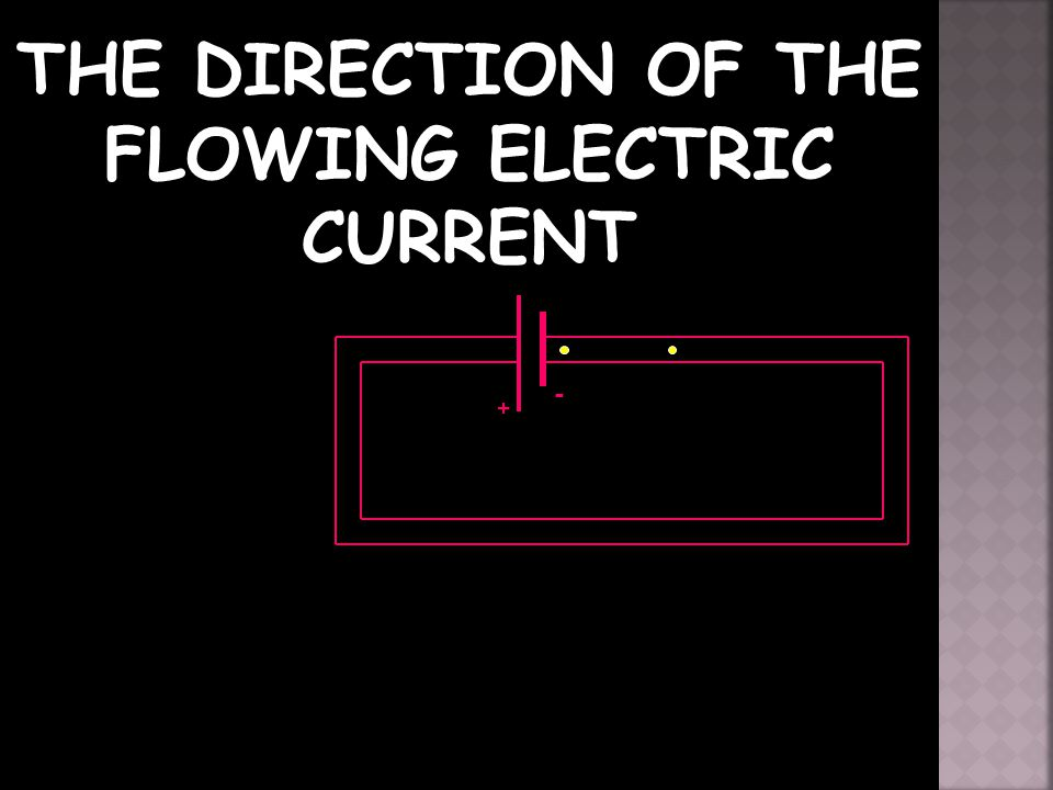 THE DIRECTION OF THE FLOWING ELECTRIC CURRENT + -