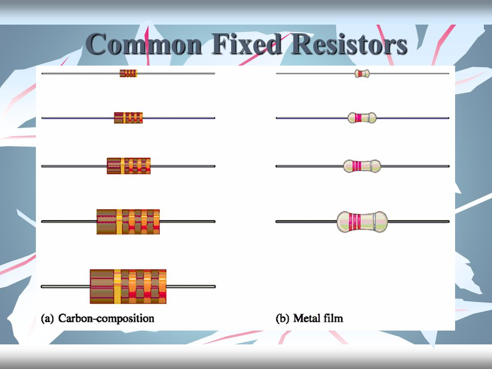 Common Fixed Resistors