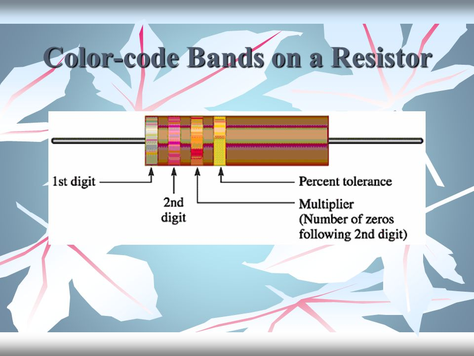 Color-code Bands on a Resistor