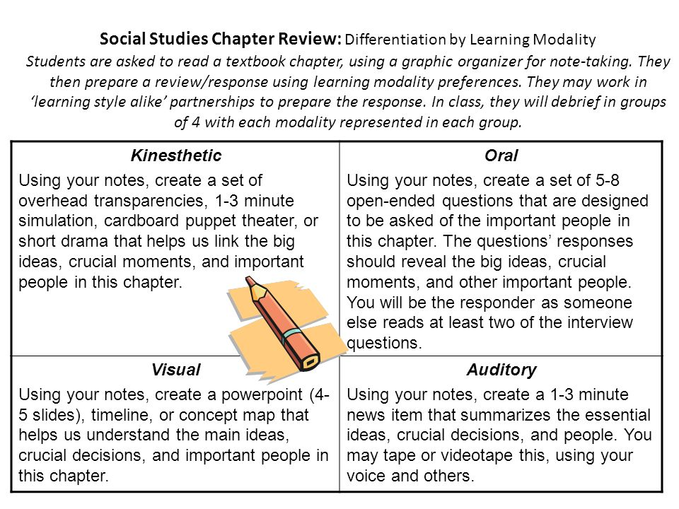 Social Studies Chapter Review: Differentiation by Learning Modality Students are asked to read a textbook chapter, using a graphic organizer for note-taking.
