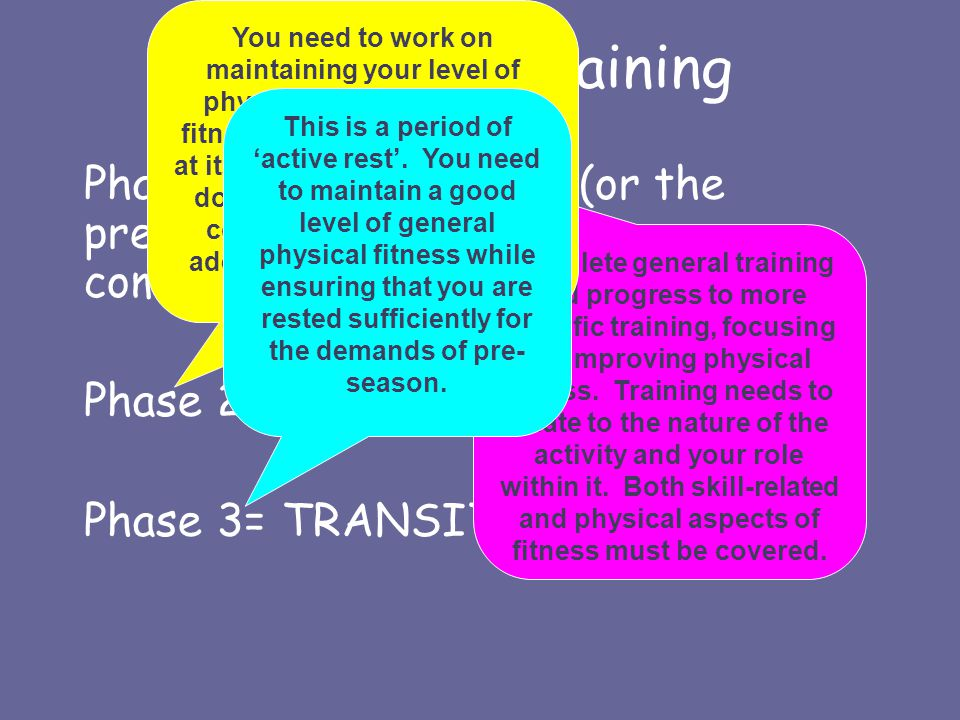 Phases of Training Phase 1= PRE SEASON (or the preparation period or pre- competition phase) Phase 2= COMPETITIVE PERIOD Phase 3= TRANSITION PERIOD Co