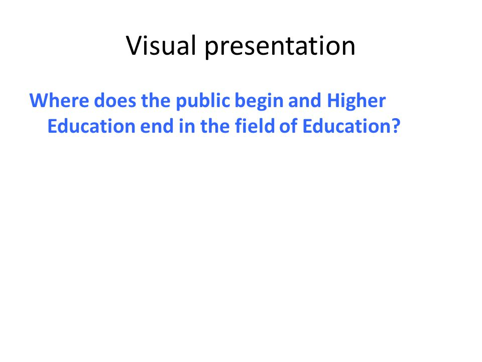 Visual presentation Where does the public begin and Higher Education end in the field of Education?