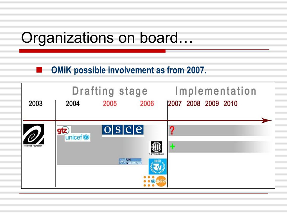 Organizations on board… OMiK possible involvement as from 2007.