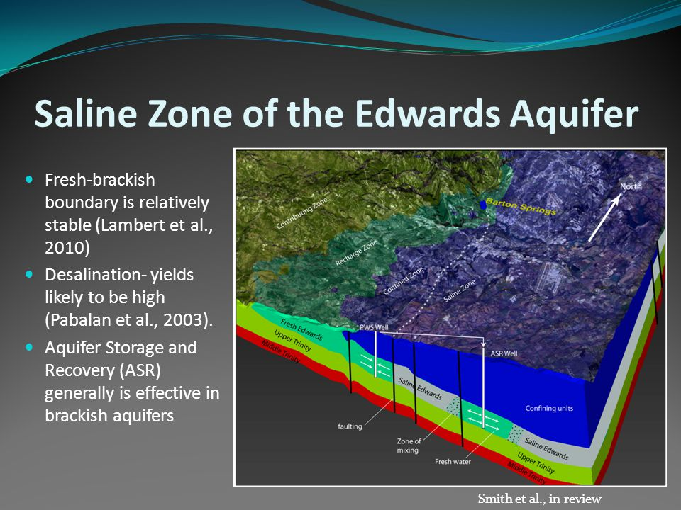 Saline Zone of the Edwards Aquifer Fresh-brackish boundary is relatively stable (Lambert et al., 2010) Desalination- yields likely to be high (Pabalan